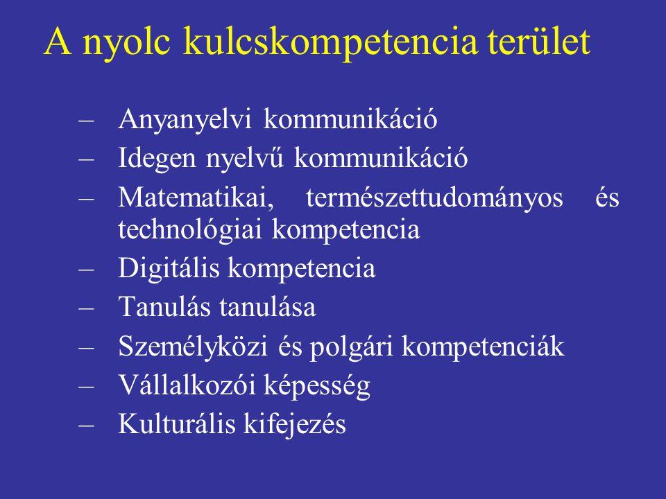 A nyolc kulcskompetencia terület
