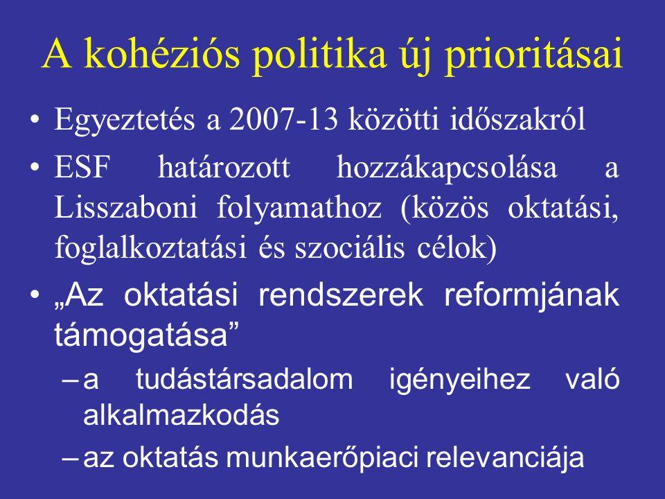 A kohéziós politika új prioritásai