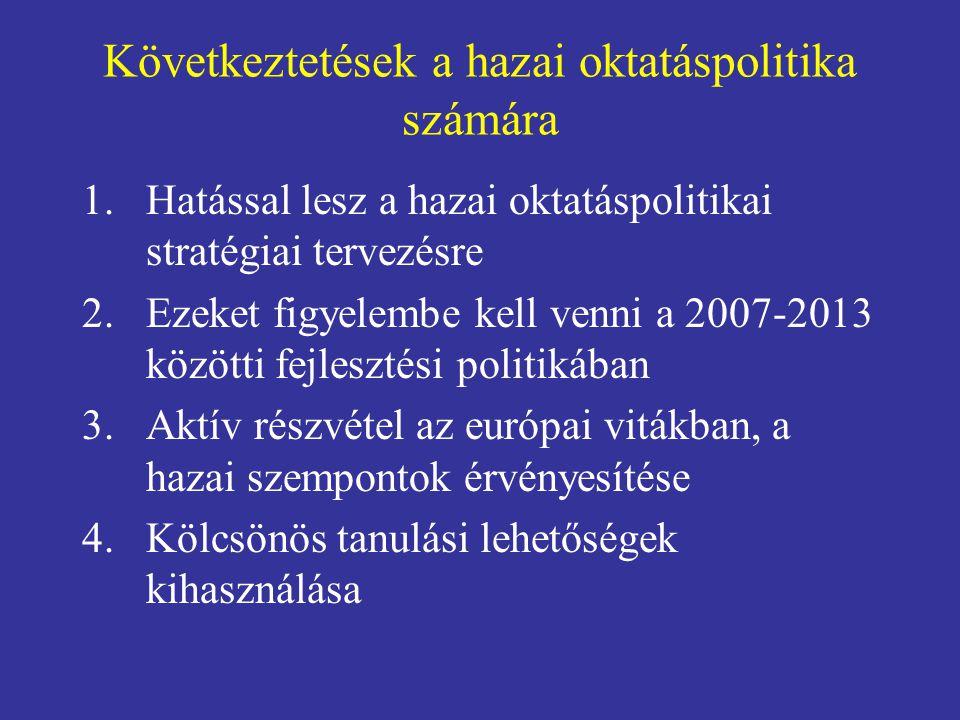 Következtetések a hazai oktatáspolitika számára