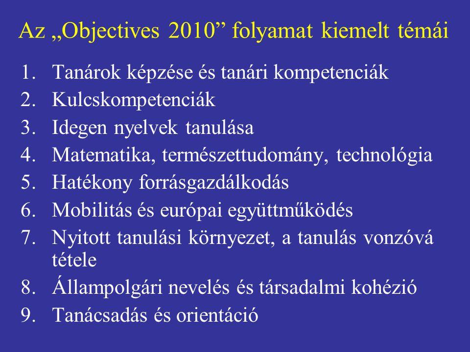"""Az """"Objectives 2010 folyamat kiemelt témái"""