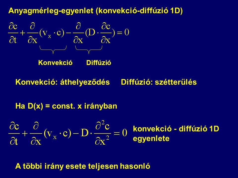 Anyagmérleg-egyenlet (konvekció-diffúzió 1D)