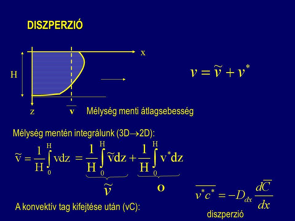 DISZPERZIÓ z. x. H. Mélység menti átlagsebesség. v. Mélység mentén integrálunk (3D2D): O. A konvektív tag kifejtése után (vC):