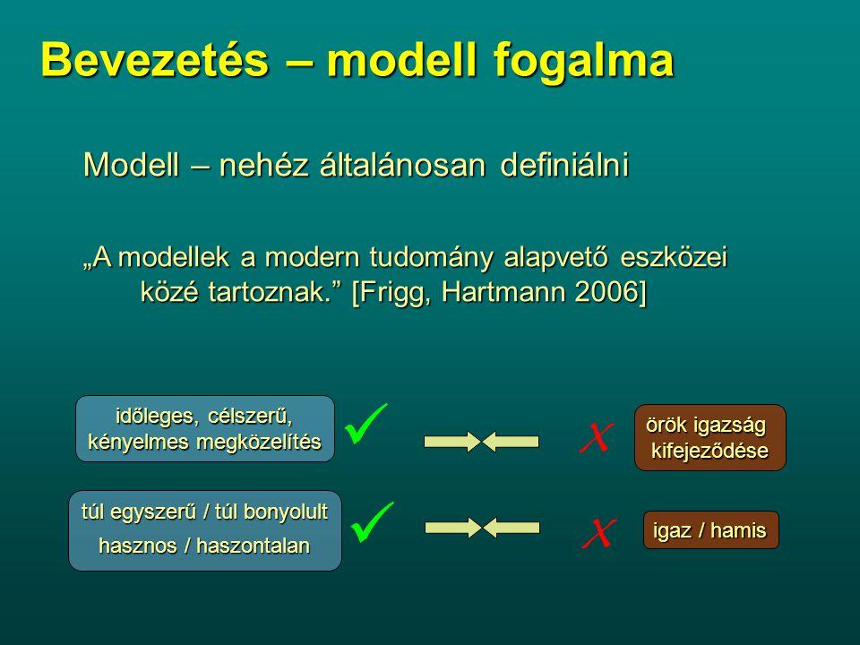 x x Bevezetés – modell fogalma Modell – nehéz általánosan definiálni