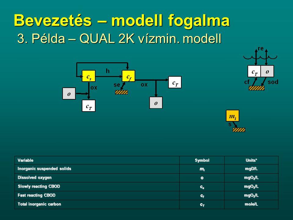 3. Példa – QUAL 2K vízmin. modell