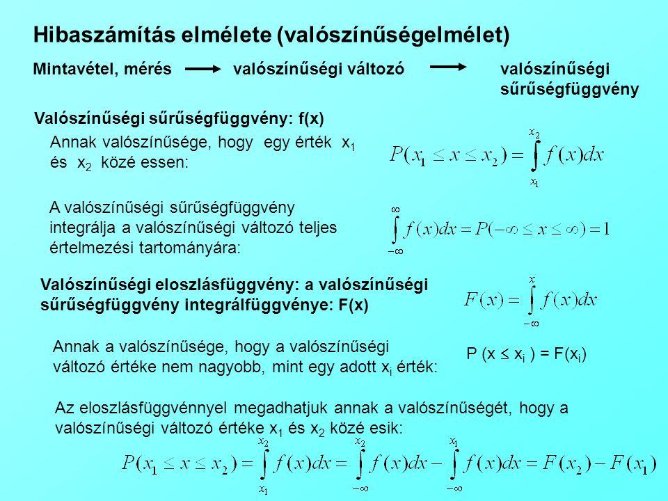 Hibaszámítás elmélete (valószínűségelmélet)
