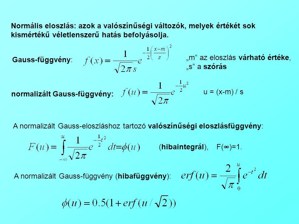 Normális eloszlás: azok a valószínűségi változók, melyek értékét sok kismértékű véletlenszerű hatás befolyásolja.
