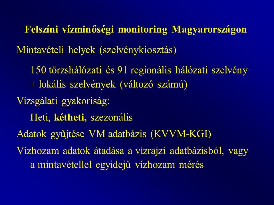 Felszíni vízminőségi monitoring Magyarországon