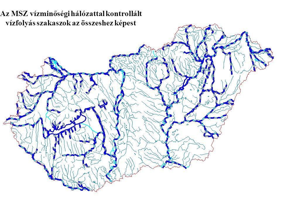 Az MSZ vízminőségi hálózattal kontrollált vízfolyás szakaszok az összeshez képest