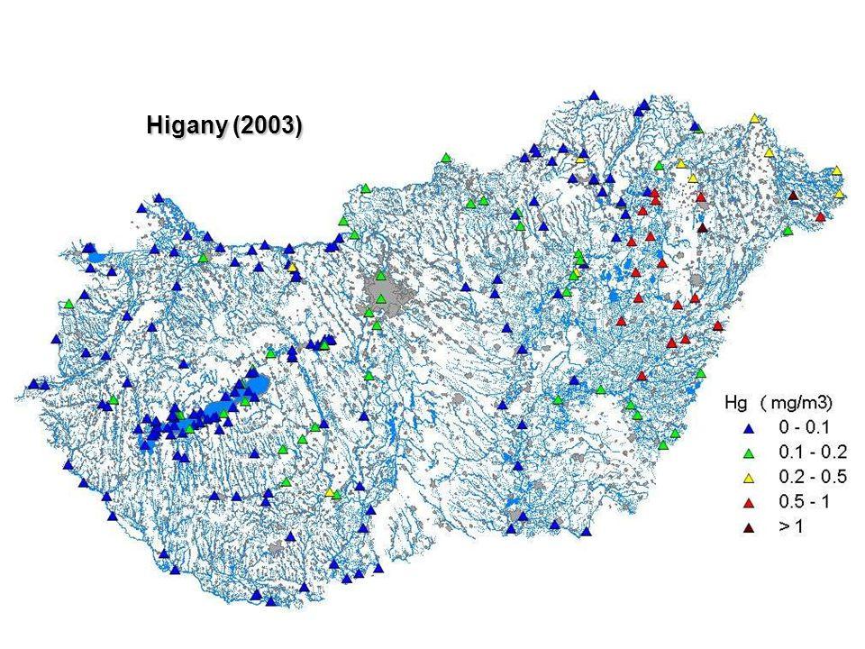 Higany (2003)