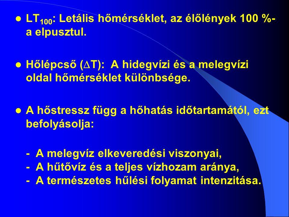 LT100: Letális hőmérséklet, az élőlények 100 %-a elpusztul.