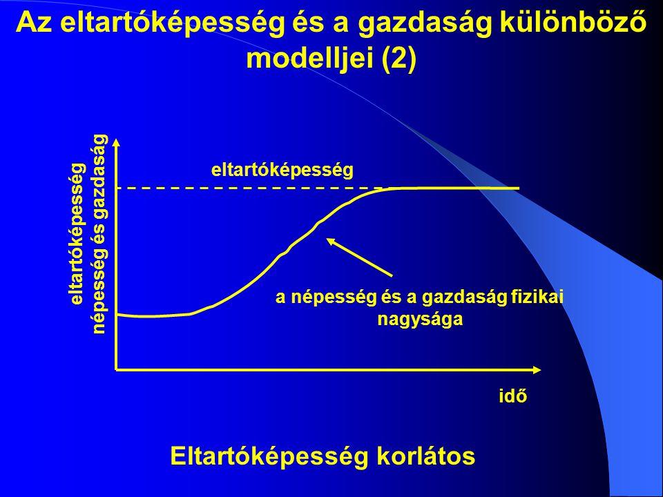 Az eltartóképesség és a gazdaság különböző modelljei (2)