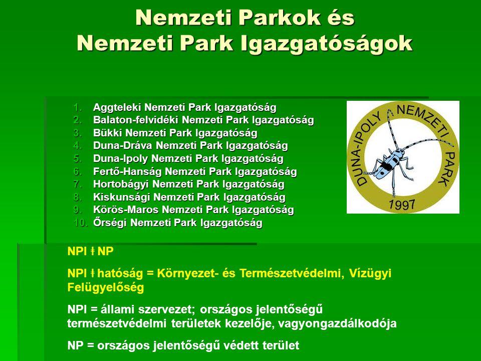 Nemzeti Parkok és Nemzeti Park Igazgatóságok