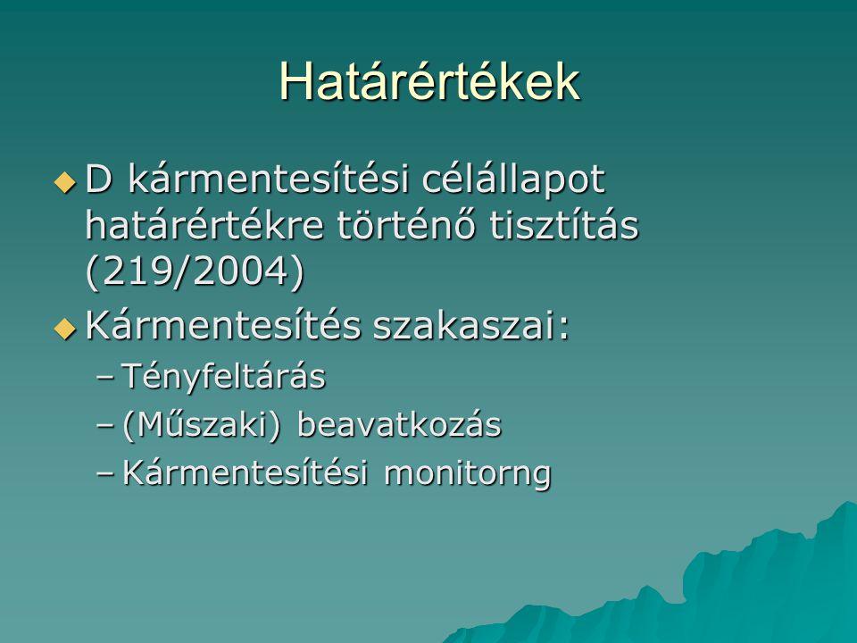 Határértékek D kármentesítési célállapot határértékre történő tisztítás (219/2004) Kármentesítés szakaszai: