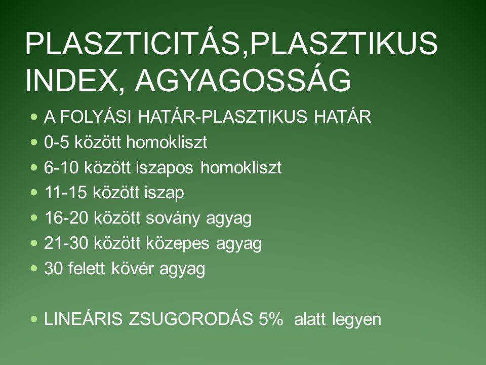 PLASZTICITÁS,PLASZTIKUS INDEX, AGYAGOSSÁG