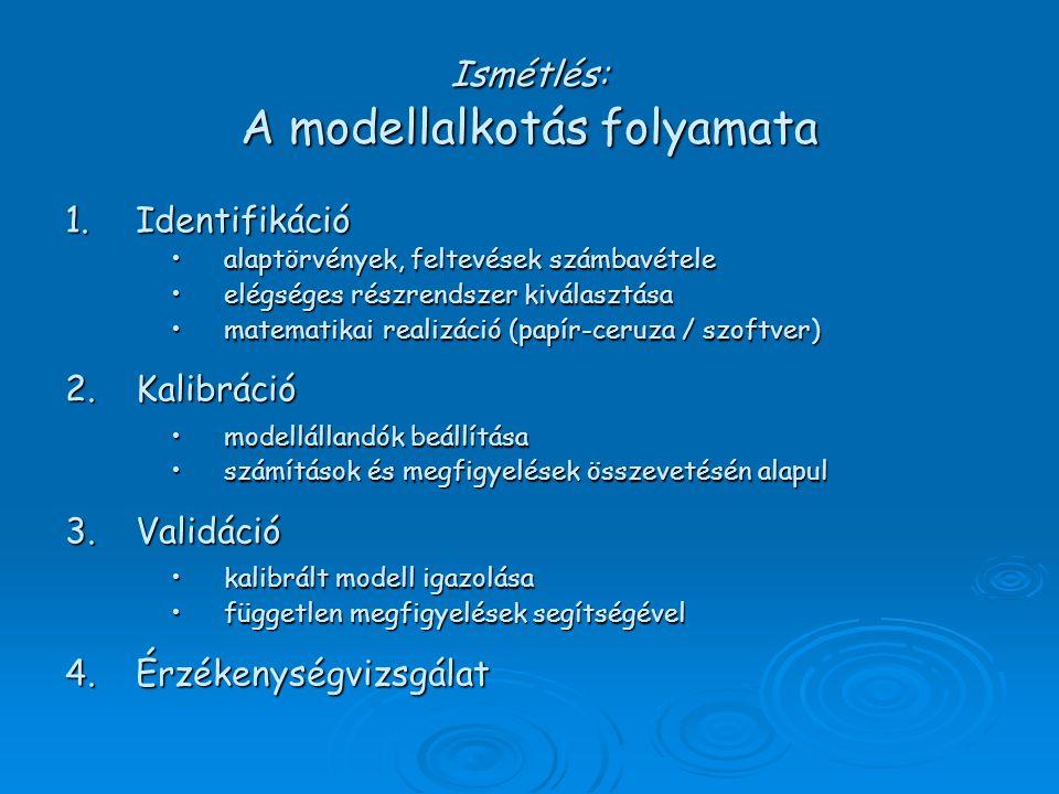Ismétlés: A modellalkotás folyamata