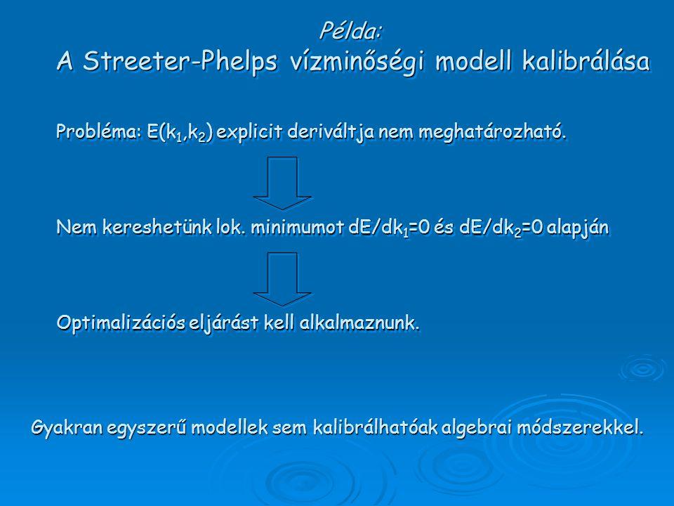 A Streeter-Phelps vízminőségi modell kalibrálása