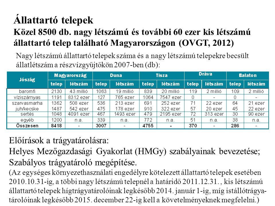 Állattartó telepek Közel 8500 db. nagy létszámú és további 60 ezer kis létszámú állattartó telep található Magyarországon (OVGT, 2012)