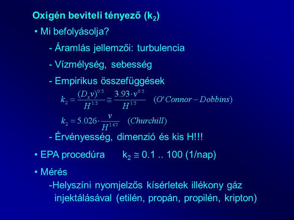 Oxigén beviteli tényező (k2)