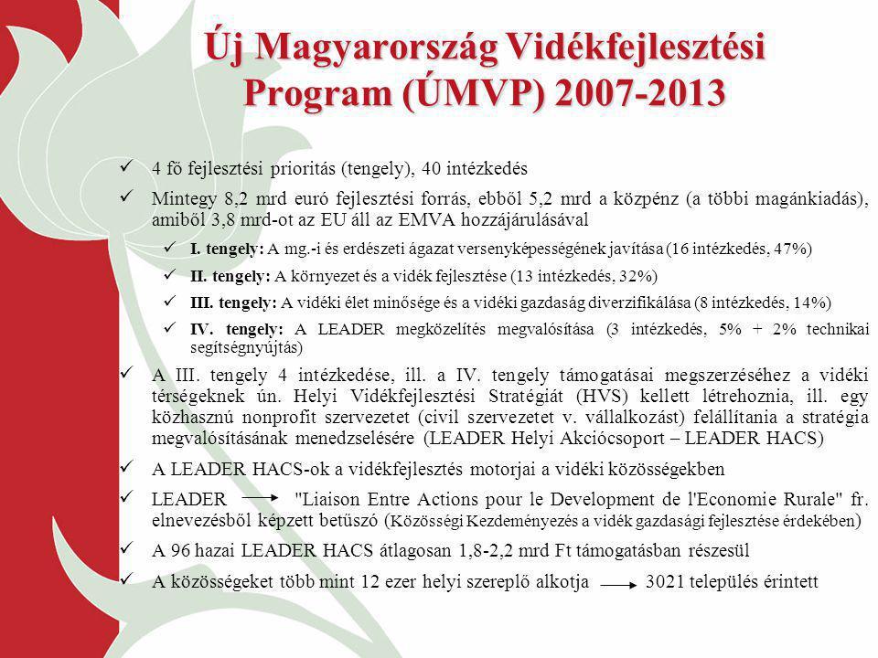Új Magyarország Vidékfejlesztési Program (ÚMVP) 2007-2013