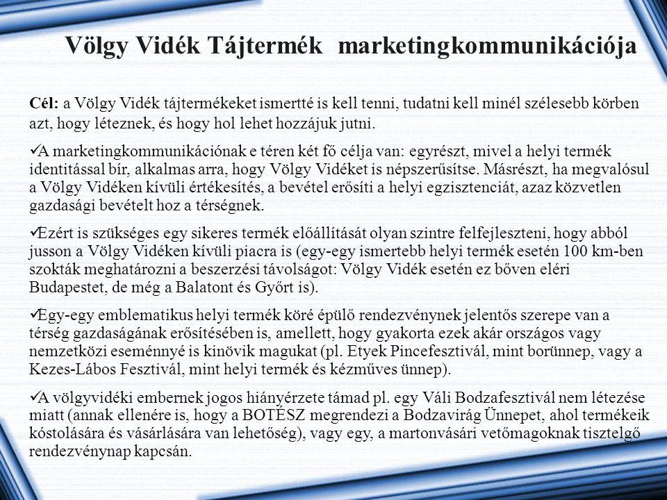 Völgy Vidék Tájtermék marketingkommunikációja
