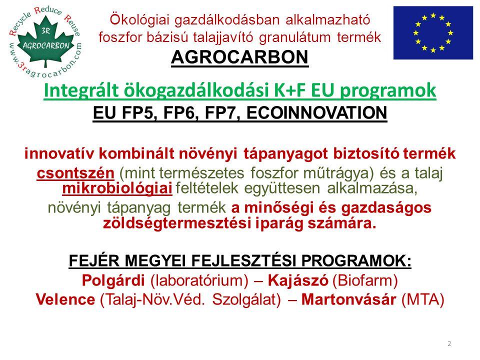 Integrált ökogazdálkodási K+F EU programok