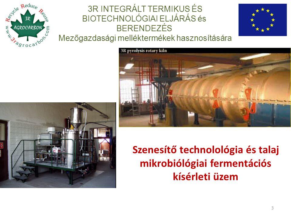 3R INTEGRÁLT TERMIKUS ÉS BIOTECHNOLÓGIAI ELJÁRÁS és BERENDEZÉS Mezőgazdasági melléktermékek hasznosítására