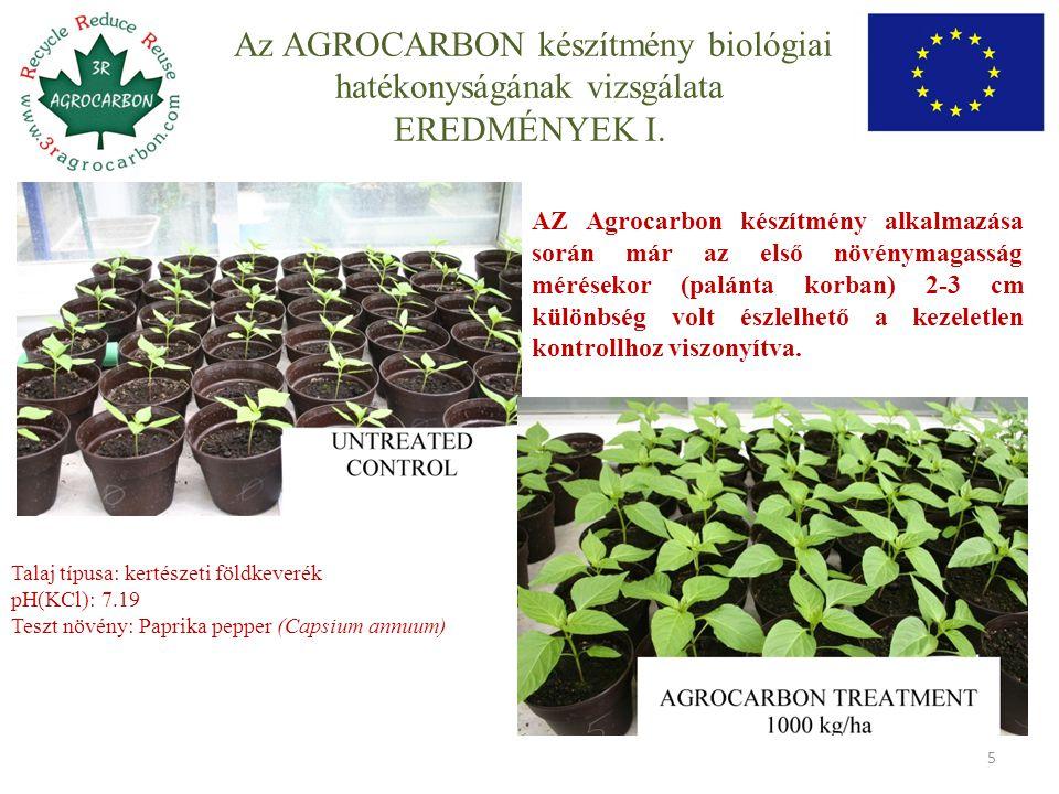 Az AGROCARBON készítmény biológiai hatékonyságának vizsgálata EREDMÉNYEK I.
