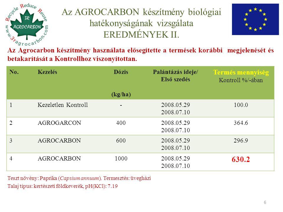Az AGROCARBON készítmény biológiai hatékonyságának vizsgálata EREDMÉNYEK II.