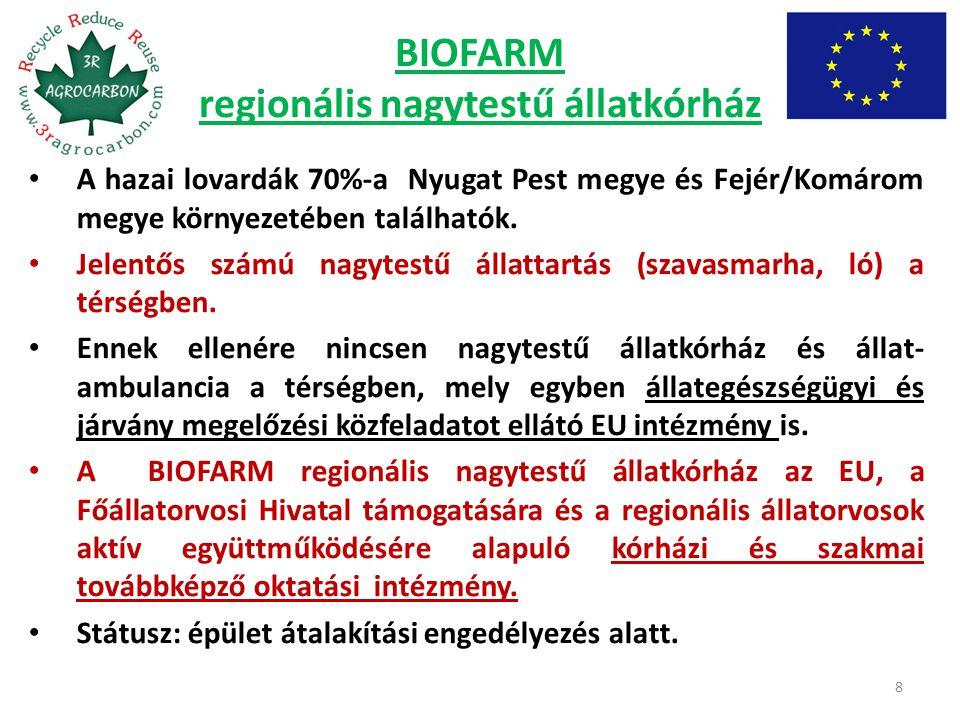 BIOFARM regionális nagytestű állatkórház