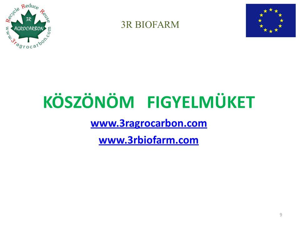 KÖSZÖNÖM FIGYELMÜKET www.3ragrocarbon.com www.3rbiofarm.com
