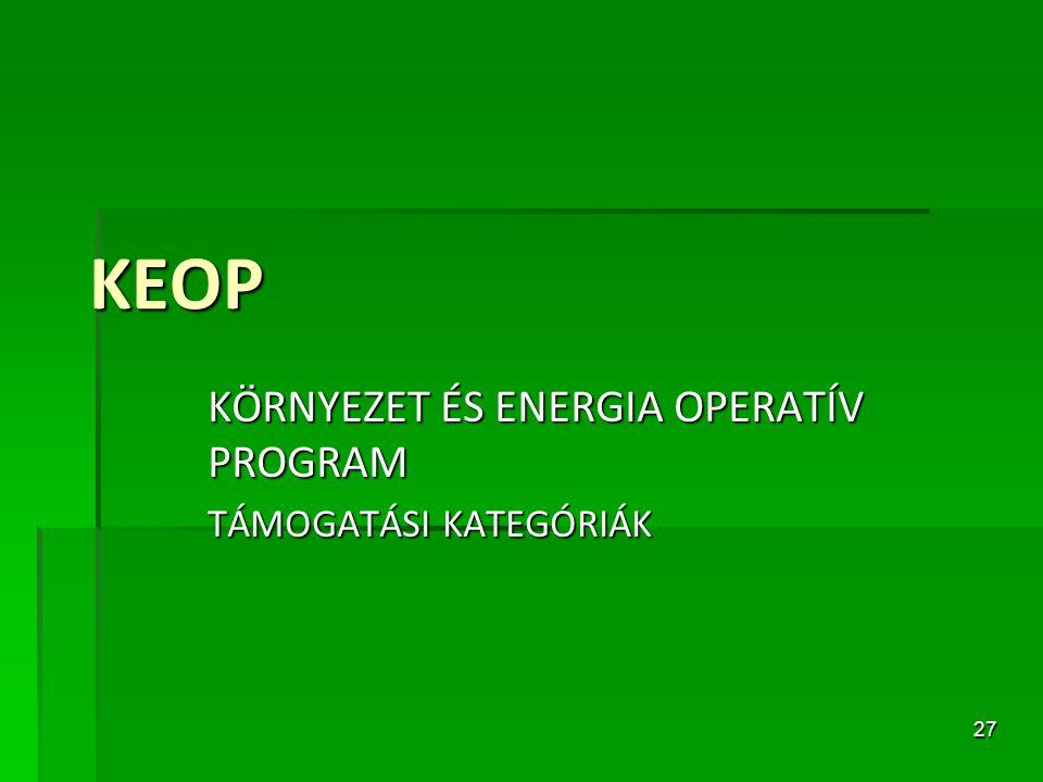 KÖRNYEZET ÉS ENERGIA OPERATÍV PROGRAM TÁMOGATÁSI KATEGÓRIÁK