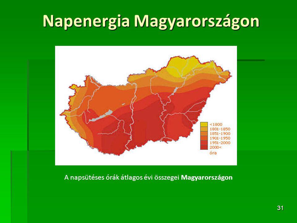 Napenergia Magyarországon
