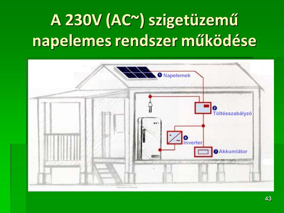 A 230V (AC~) szigetüzemű napelemes rendszer működése