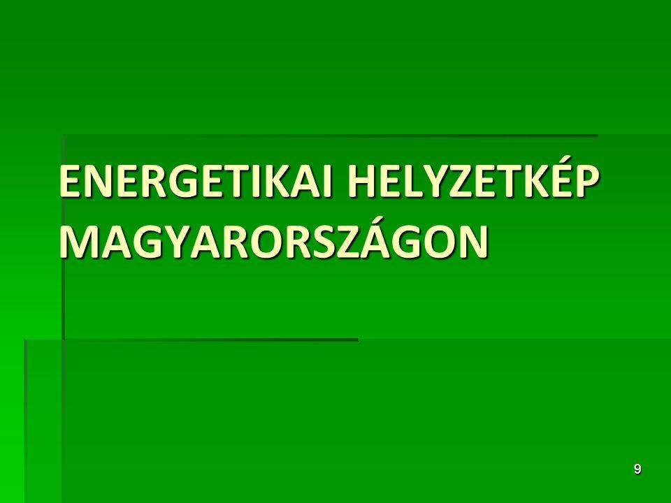 ENERGETIKAI HELYZETKÉP MAGYARORSZÁGON