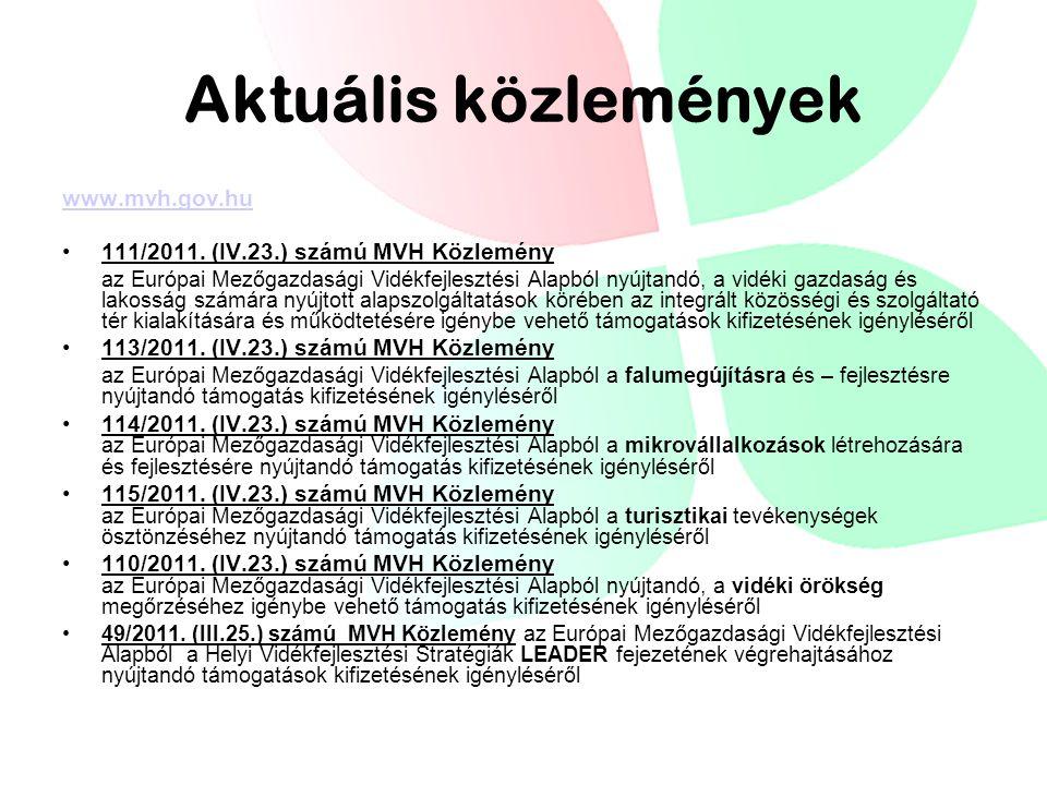 Aktuális közlemények www.mvh.gov.hu