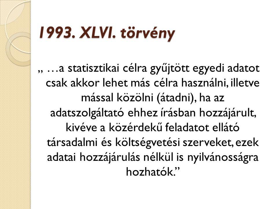 1993. XLVI. törvény
