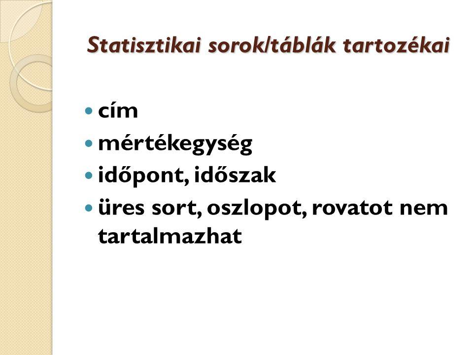 Statisztikai sorok/táblák tartozékai
