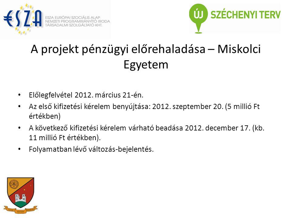 A projekt pénzügyi előrehaladása – Miskolci Egyetem