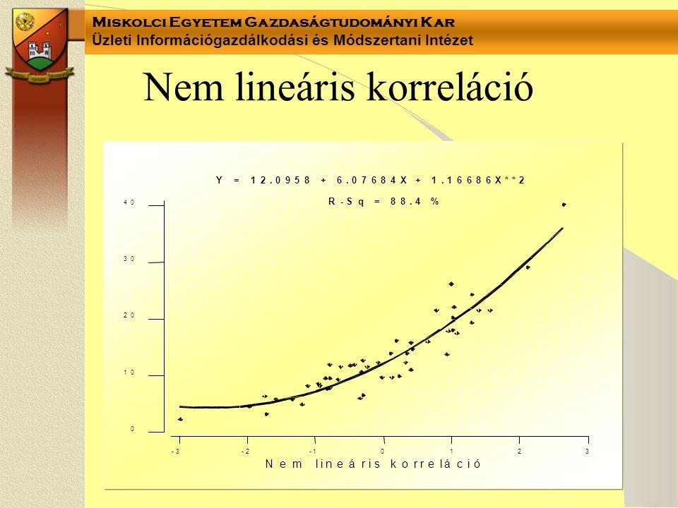 Nem lineáris korreláció