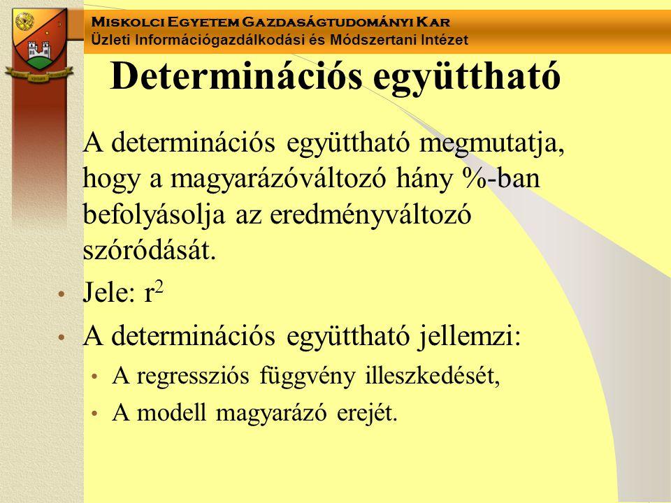 Determinációs együttható