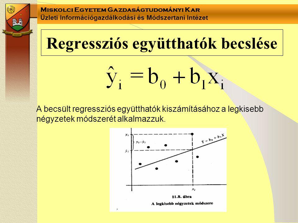 Regressziós együtthatók becslése