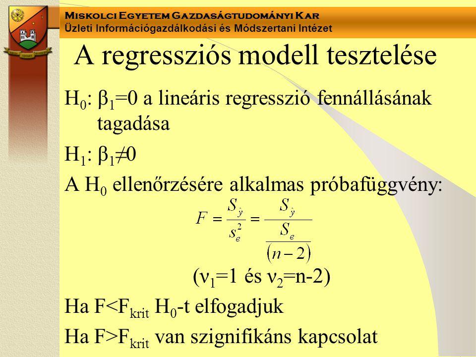 A regressziós modell tesztelése