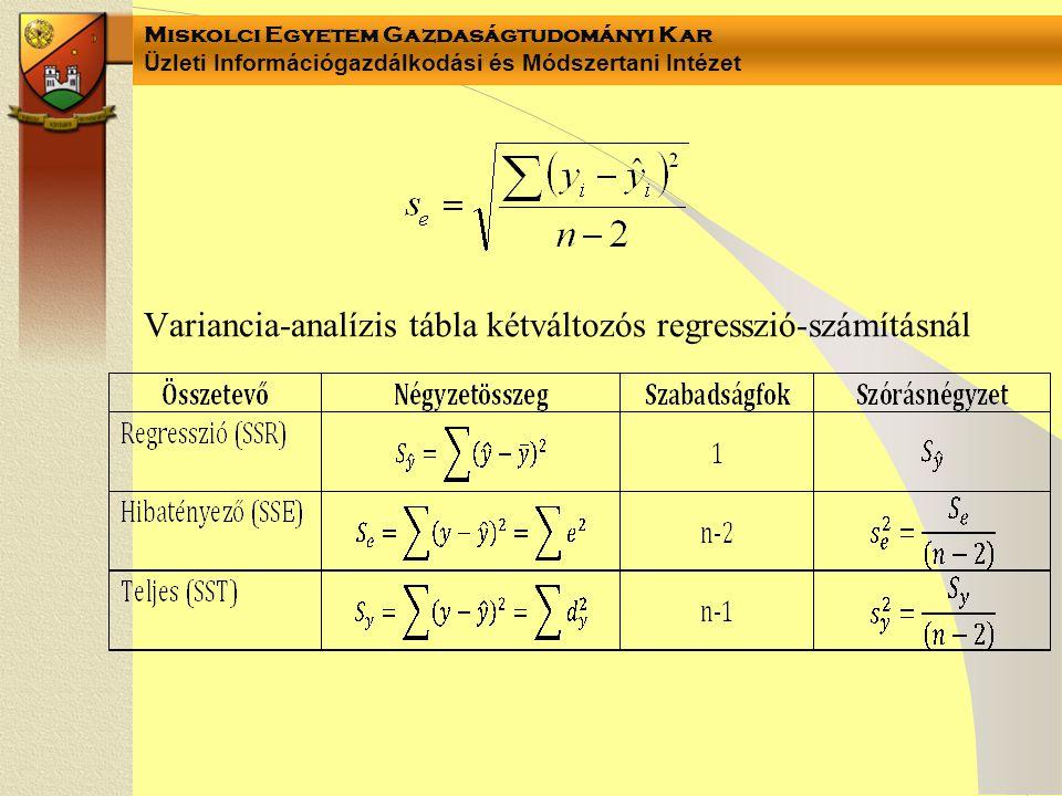 Variancia-analízis tábla kétváltozós regresszió-számításnál