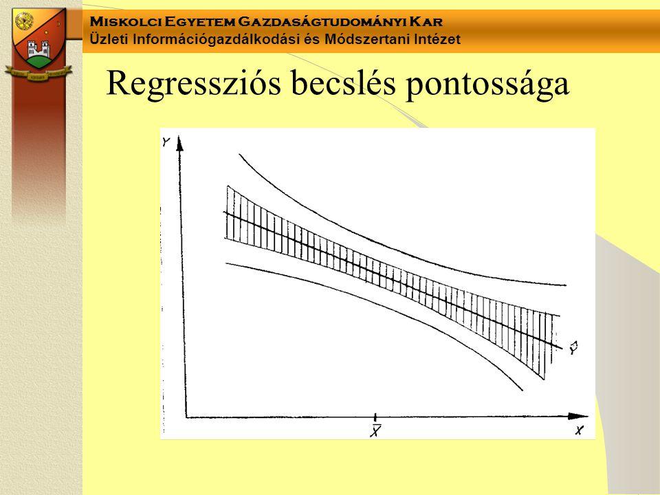 Regressziós becslés pontossága