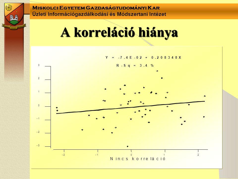 A korreláció hiánya N i n c s k o r e l á ó Y = 7 . 4 E + 8 X R S q %