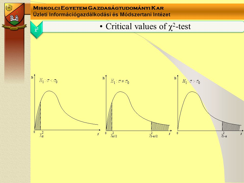 Critical values of χ2-test