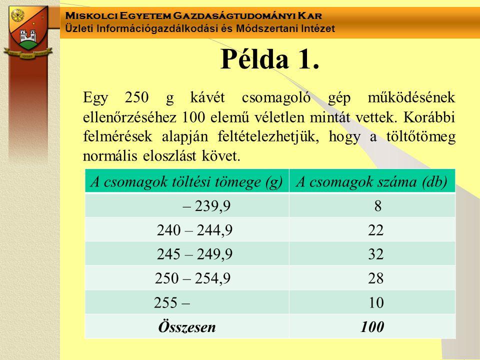 A csomagok töltési tömege (g)