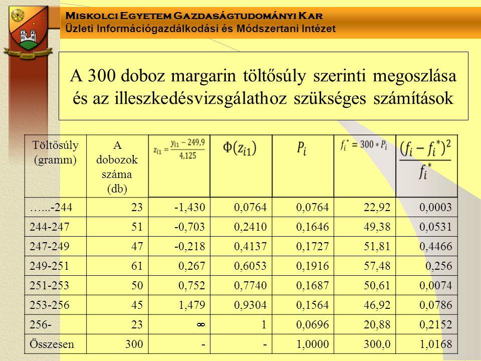 A 300 doboz margarin töltősúly szerinti megoszlása és az illeszkedésvizsgálathoz szükséges számítások