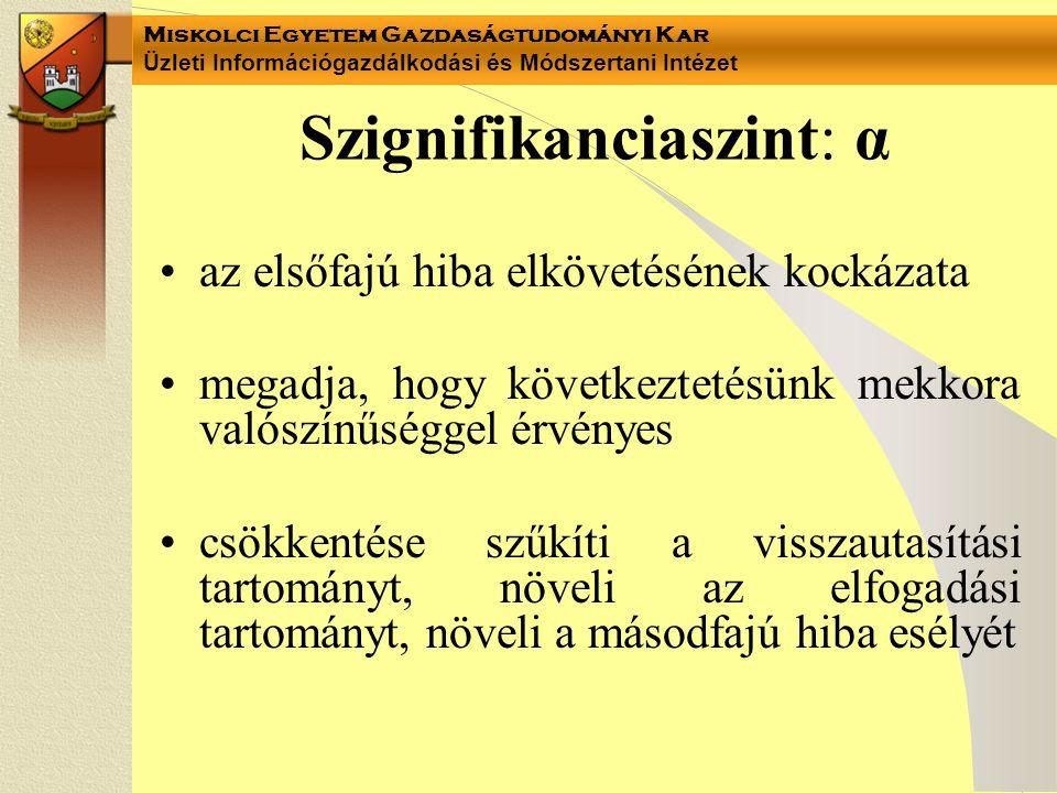 Szignifikanciaszint: α