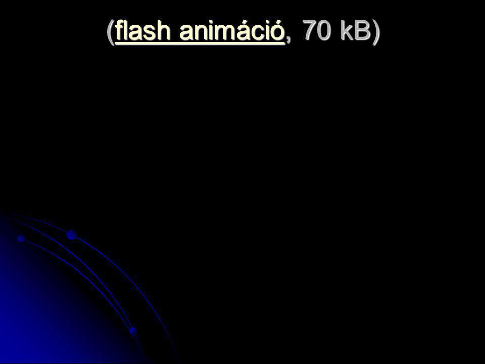 (flash animáció, 70 kB)